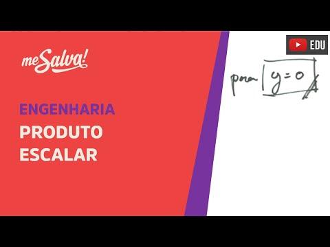 Me Salva! VET04 - Produto escalar, explicação teórica e como calcular