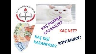 BURSLULUK SINAVI İLE İLGİLİ TÜM BİLGİLER!!!