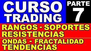 CURSO GRATIS de TRADING y FOREX - PARTE 7 - Análisis de Acción del Precio (Price Action)