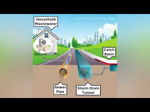 Differences Between Sanitary & Storm Sewers | Midland, MI
