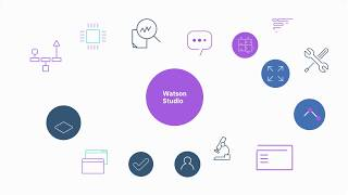 Play IBM Watson Knowledge Catalog Overview