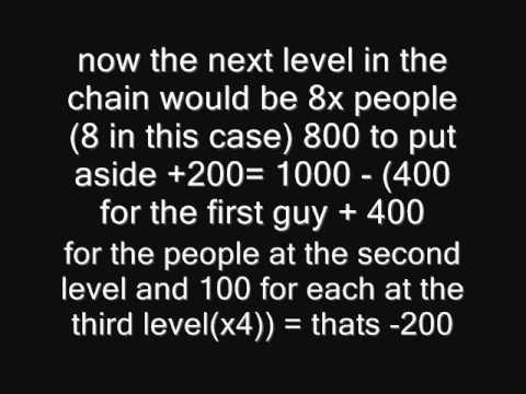 Quest Net / MLM / Pyramid Scheme