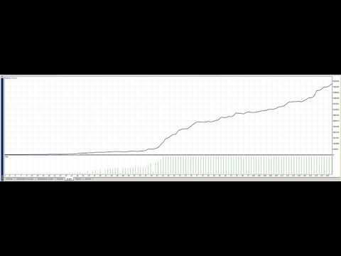 EA [666 CristalBall] IBEX35 Daily - 10,000 to 25,000,000
