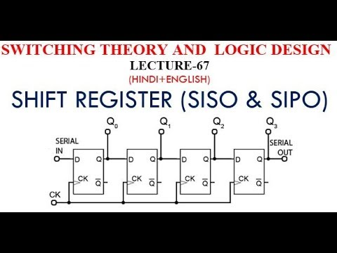 Shift Register Siso Sipo Lect 67 Youtube