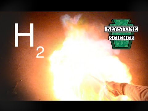 How to make Hydrogen Gas