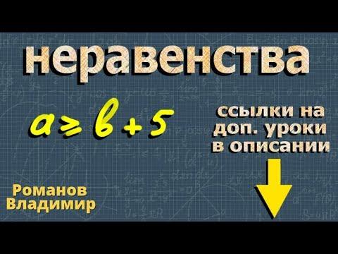 Алгебра - 8 класс - Видео уроки - Всё для учителей!