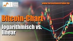Bitcoin: Linerarer vs. logarithmischer Chart