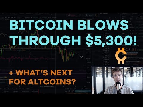 Bitcoin Blows Through $5,300! What's Next, 2nd Altcoin Dip, Jamie Dimon, SEC Meeting - CMTV62