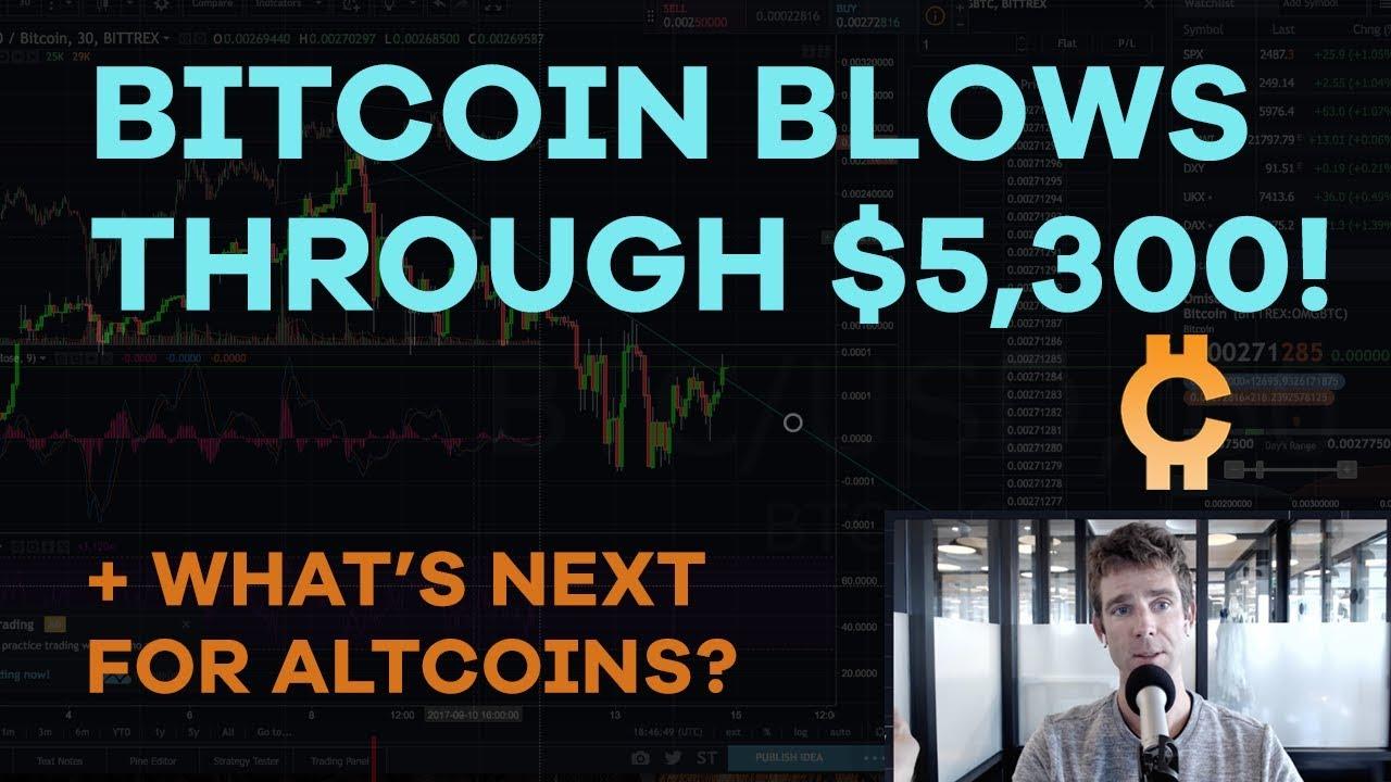 Bitcoin Blows Through $5,300! What's Next, 2nd Altcoin Dip, Jamie Dimon, SEC Meeting - CMTV62