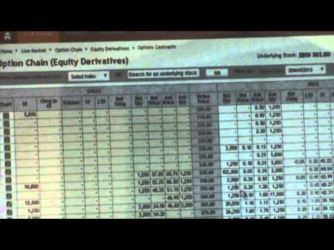 how to watch futures & option(derivative trading) in stock market/mcx commodity