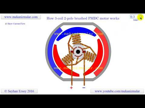 how 3 coil 2 pole brushed pmdc motor works