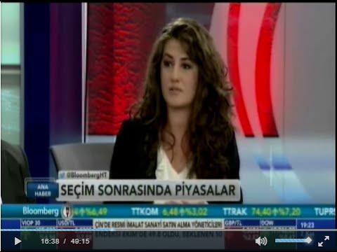 """ALB Forex Araştırma Uzmanı Eda Önder, """"Seçim piyasaları nasıl etkiledi?"""" Bloomberg HT"""