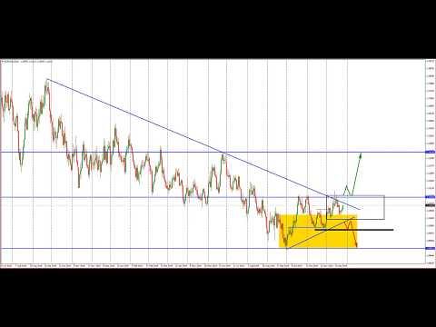 kehidupan-seorang-trader-forex,-trading-strategy-system-indicator