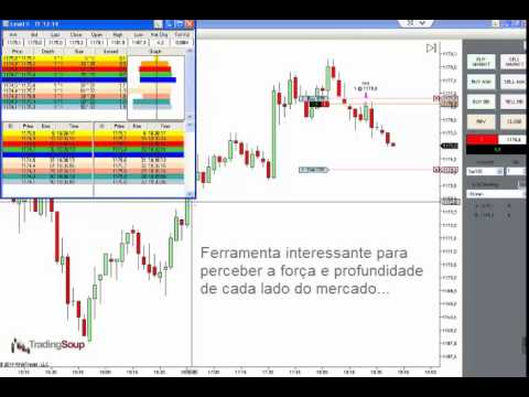 Day trading no Russel 2000 (TF)