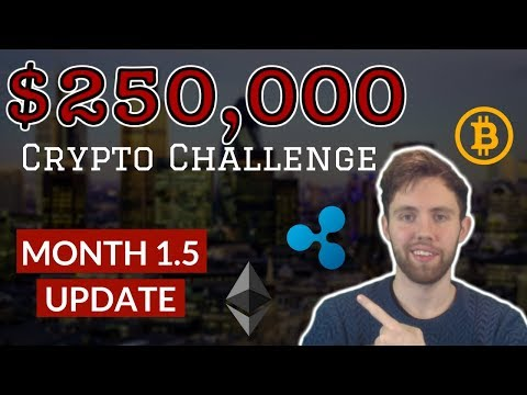 $2.5k to $250k Challenge | Month 1.5 Update