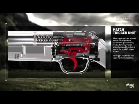 Пневматические винтовки Walther LGV