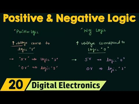 Positive and Negative Logic