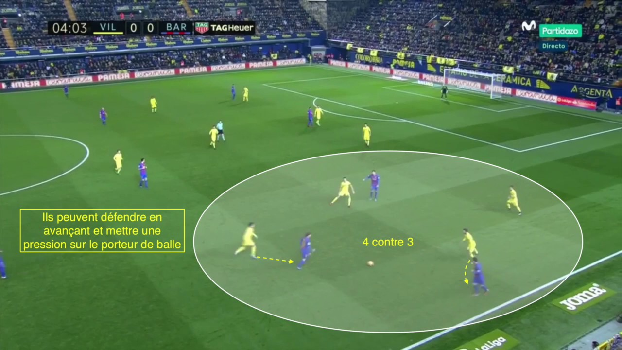 Download L'animation défensive du 4-4-2 à plat -  L'exemple de Villarreal