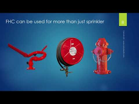 FHC Hydralic Calcualtion Software For Fire Sprinkler System