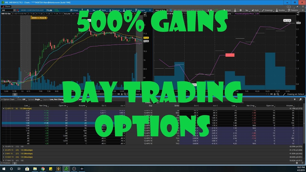 500 Trading