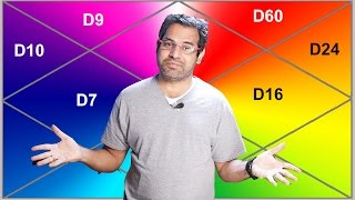 Deblitated planets in Divisional charts in Vedic Astrology