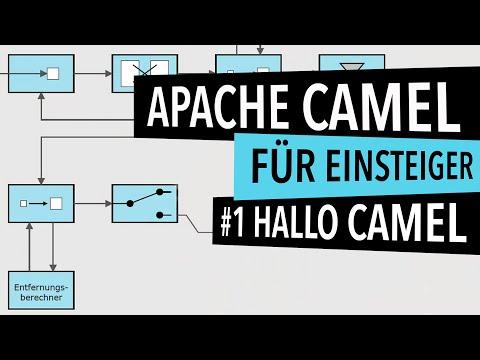Apache Camel Tutorial #01: Hello World