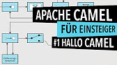 Apache Camel Tutorial #02: JSON Transformation - YouTube