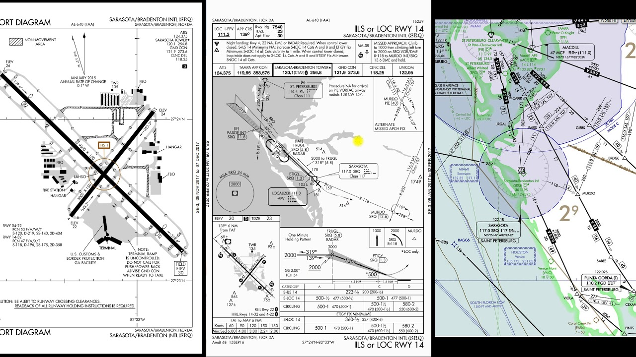 Ep instrument approach plate explained ils loc rwy also youtube rh