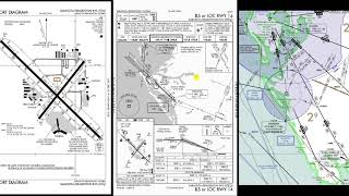 Ep. 203: Instrument Approach Plate Explained | ILS LOC RWY14