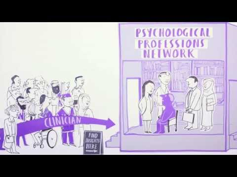 Physical Health & Psychological Approaches Animation