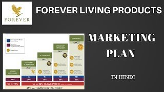 Forever Living Products Marketing Plan - Part 1