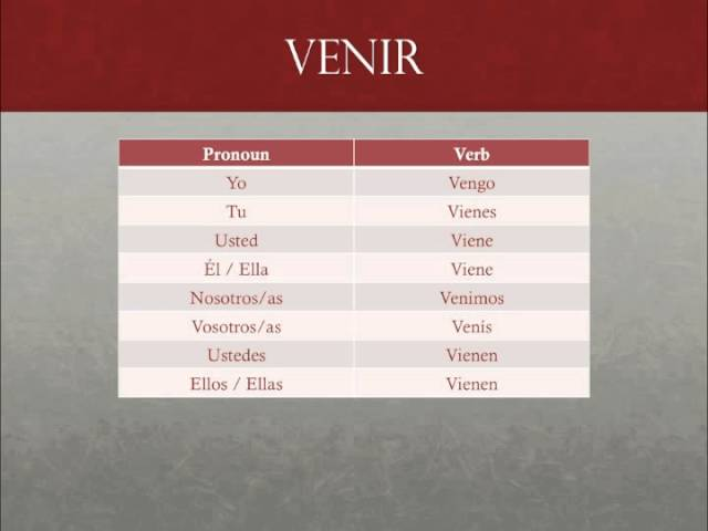 Copy of the verb venir lessons tes teach conjugation chart also aksuy  eye rh