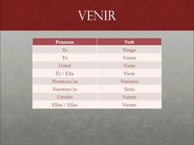 Copy of the verb venir lessons tes teach also chart ibovnathandedecker rh