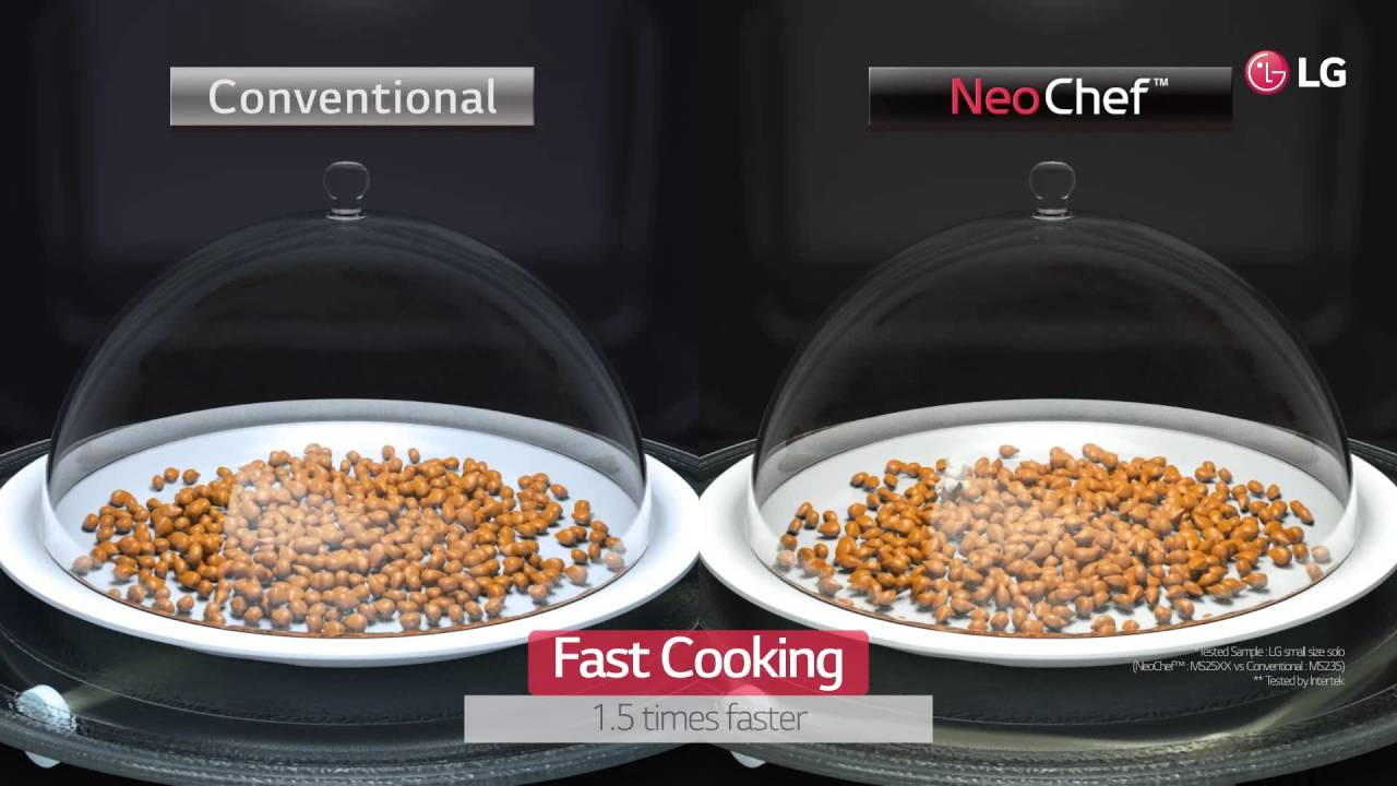 Fast Cooking Ovens Lg Neochef Premium Microwave Oven Usp Video Fast Cooking Youtube