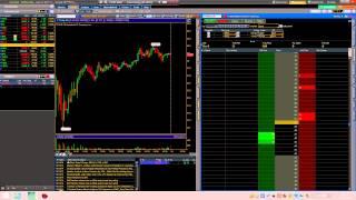 thinkorswim Options Strike Bracket Order for part time traders