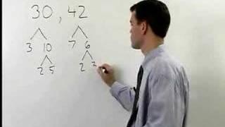 Greatest Common Factor - GCF - MathHelp.com