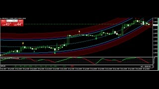 Best Scalping Forex Strategy 2017 APRIL 13 Review- best forex trading system