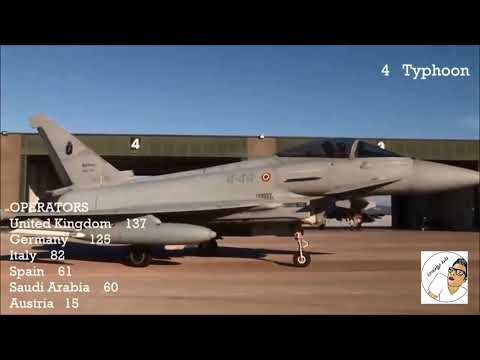 Top 10 Highly Advanced Fighter Jets In The World 2019-2020| By Knowledge Dude -HD