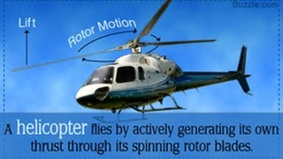 How Does a Helicopter Fly