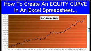 How to create an equity curve in excel spreadsheet (Correct backtesting calculations)