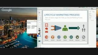 Digital Marketing Review 7 Oct 2015