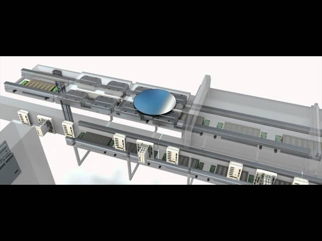 Bosch Rexroth - Halbleiterproduktion - LMS