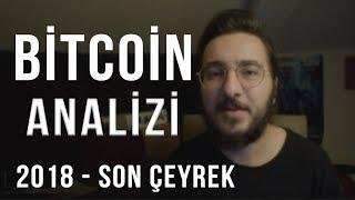 Bitcoin İçin Son Çeyrek Nasıl Geçecek?