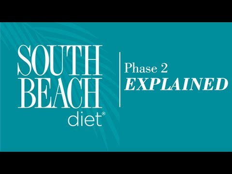 South Beach Diet Phase 2 Explained