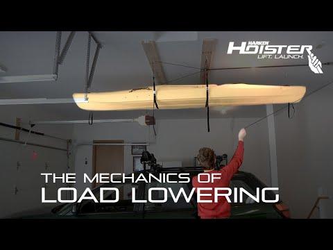 Hoister - The Mechanics of Load Lowering - YouTube