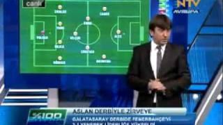 Fenerbahce heryerden verdi Melo ´yu da rahatladi - Rıdvan yorumluyor Galatasaray 3 - 1 Fenerbahçe
