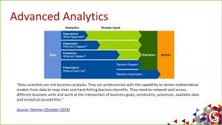 Data Science for DBA – Get Started Now by Manohar Punna (Recorded Webinar)