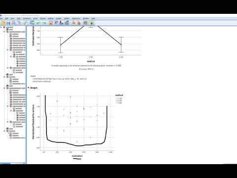 Testing homogeneity of regression slopes in ANCOVA (SPSS