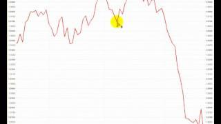 1  Линейный график