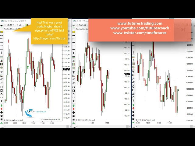 020819 -- Daily Market Review ES CL NQ - Live Futures Trading Call Room